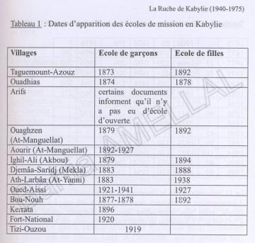 AMELLAL-Bahia_Tableau-page33.JPG